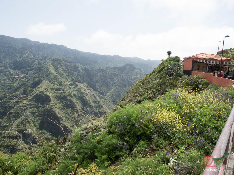 Погода в Анаге, Тенерифе